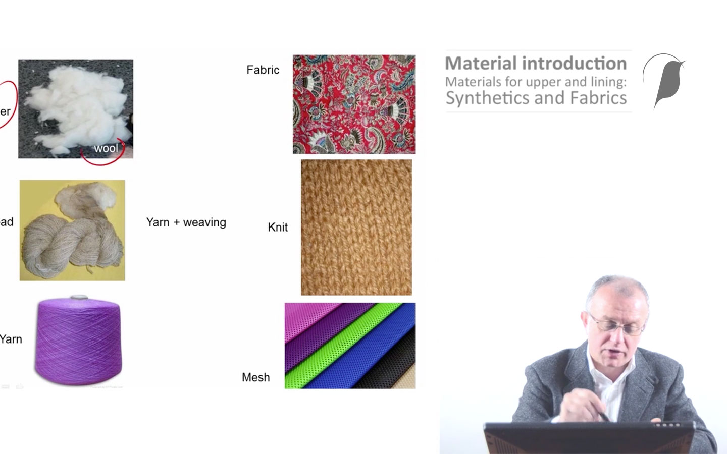 e-Learning: Materials and components